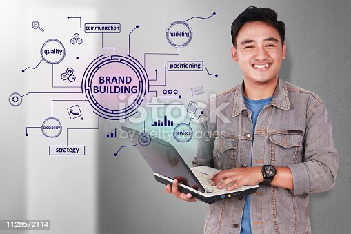 874270826istockphoto Brand Building, Business Marketing Words Quotes Concept 1128572114