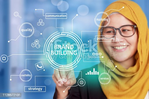 874270826istockphoto Brand Building, Business Marketing Words Quotes Concept 1128572131