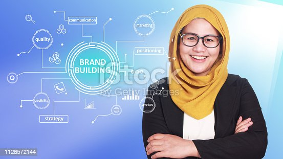 874270826istockphoto Brand Building, Business Marketing Words Quotes Concept 1128572144