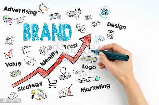657955676 istock photo Brand Business Concept. Hand with marker writing 664786720