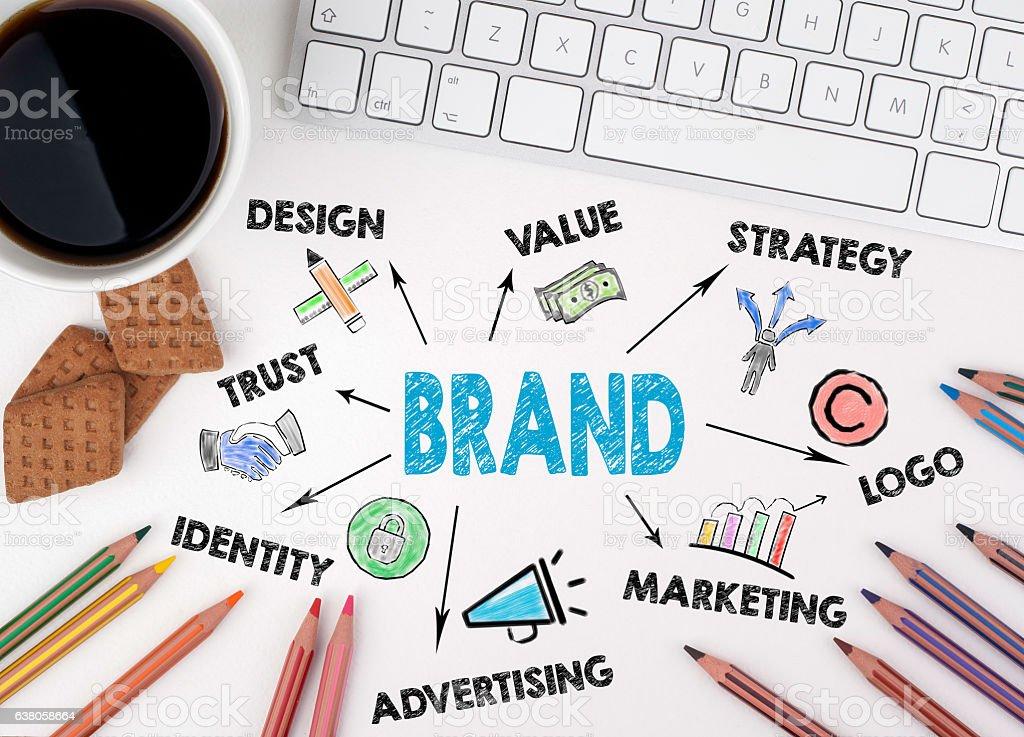 Brand Business concept. White office desk – Foto