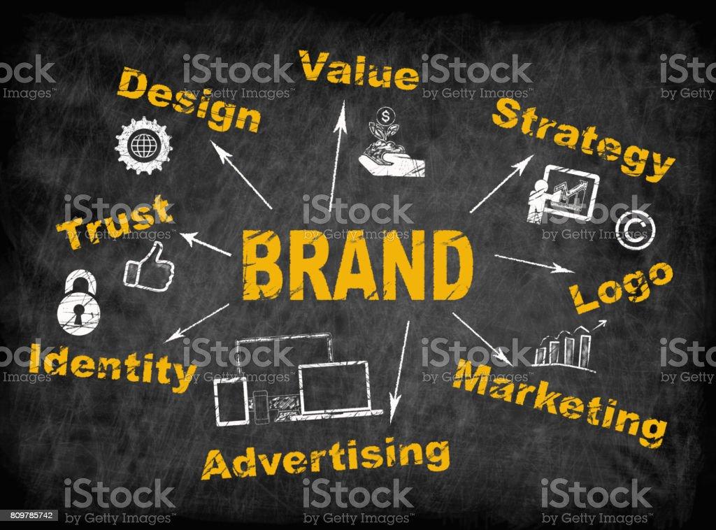 Brand concept. Chalk board, dark background stock photo