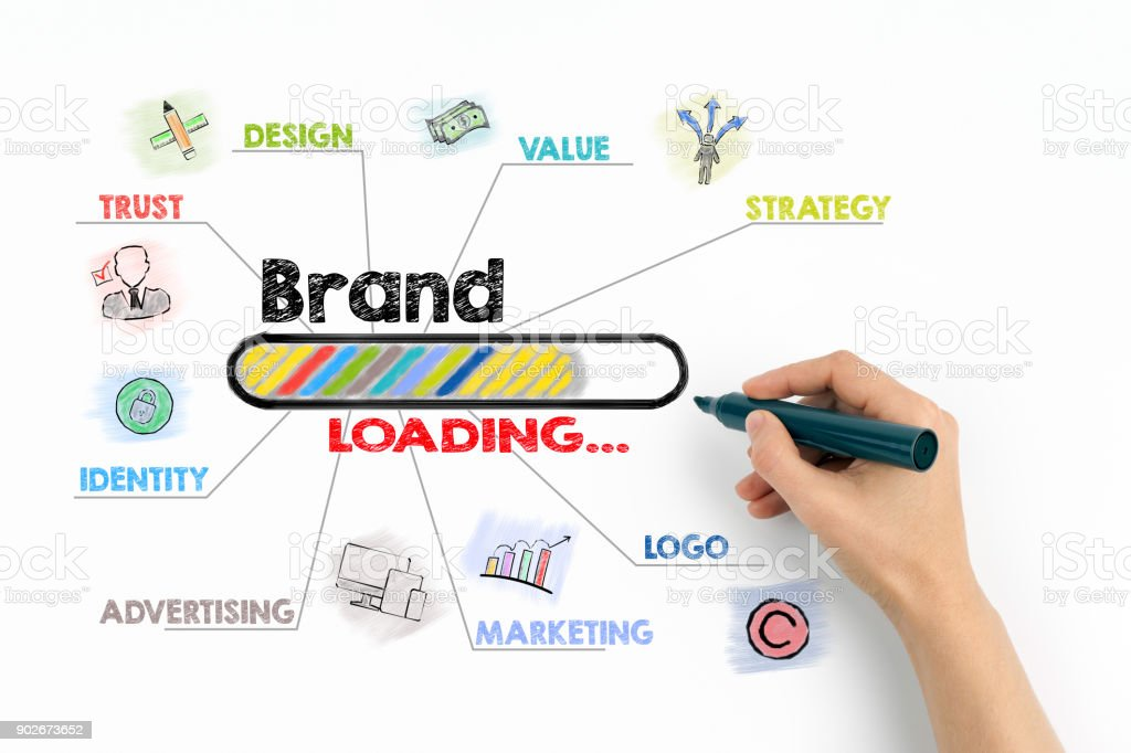brand Concept. Chart with keywords and icons on white background stock photo