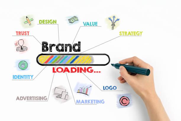 marke concept. diagramm mit keywords und symbole auf weißem hintergrund - logodesign stock-fotos und bilder
