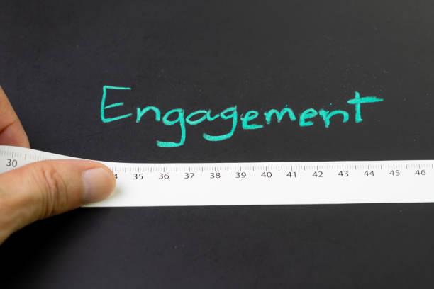 品牌參與線上和離線行銷活動概念的可衡量的指標, 手持測量帶釐米與手寫粉筆字參與黑板 - 測量 個照片及圖片檔