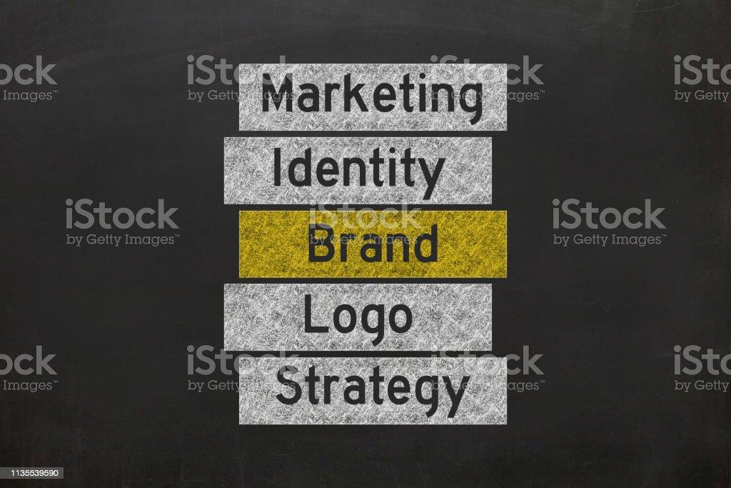 Brand marketing advertisement