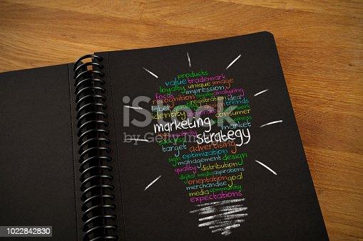 Notepad, Ring Binder, Marketing Strategy, Idea
