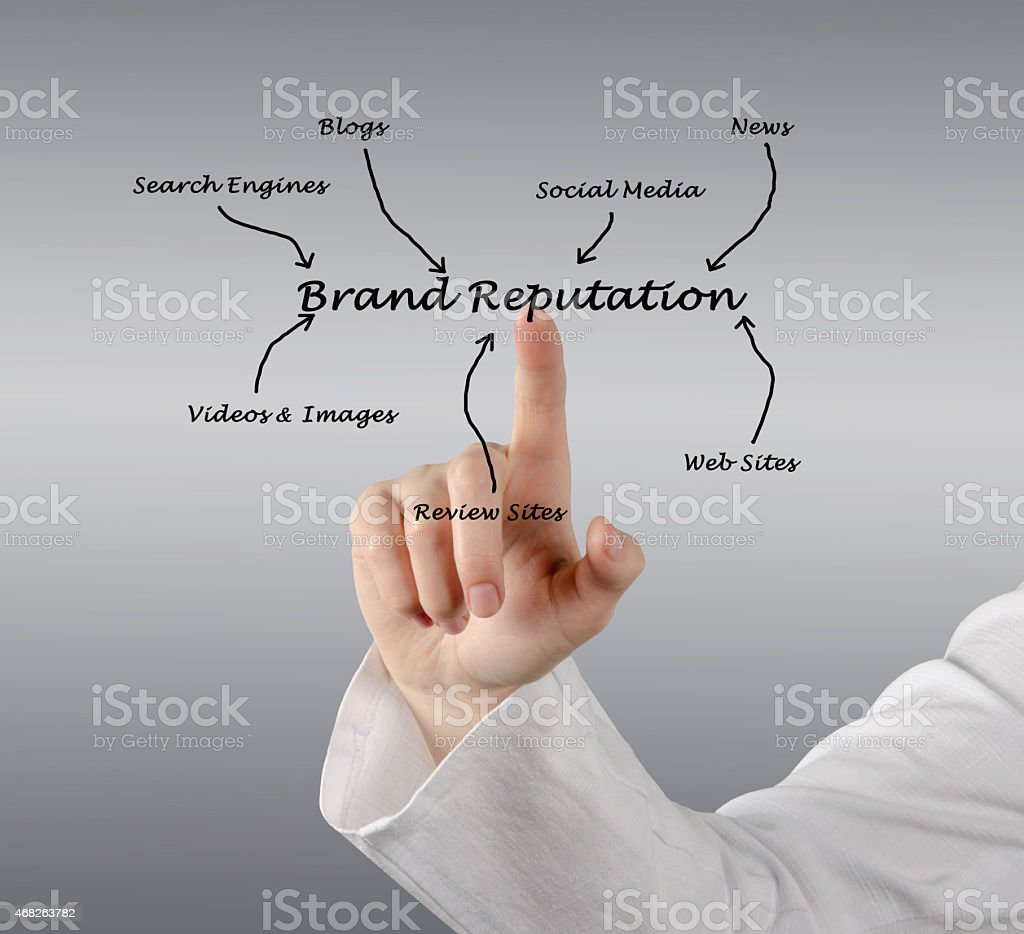 Brand reputation stock photo