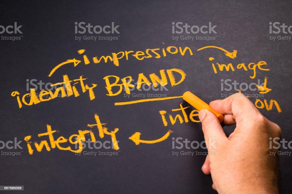 Branding stock photo