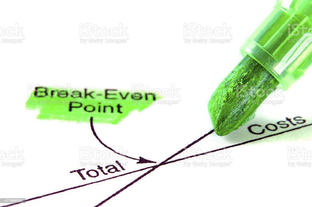 break even point graph highligted in dictionary stock photo