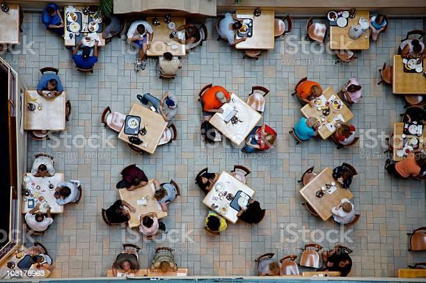 Breakfast dining view picture id108176963?b=1&k=6&m=108176963&s=612x612&h=alt0cfgegkd5oezuzvyqrz iqnydpt216 ucpt8fqvy=