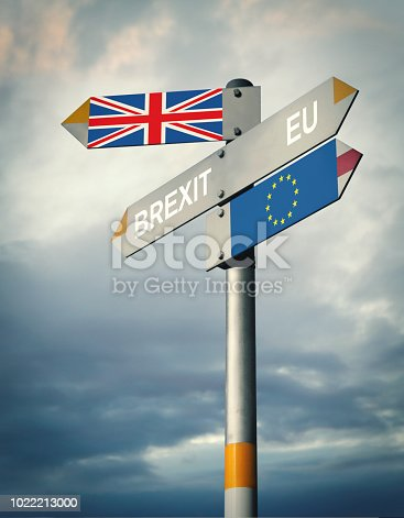 Signpost with various directions to EU and Britain illustrating Brexit procedure