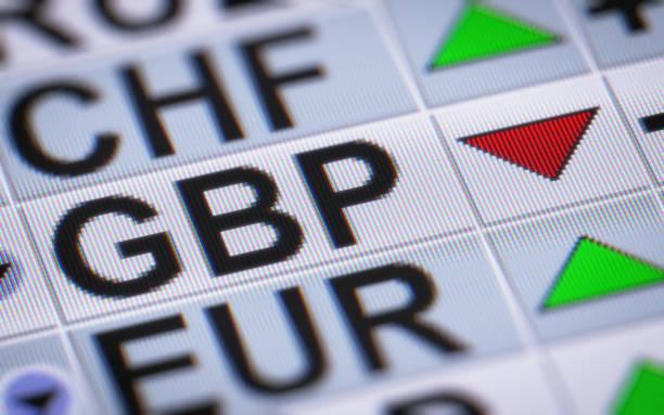 British Pound. Down. – Foto