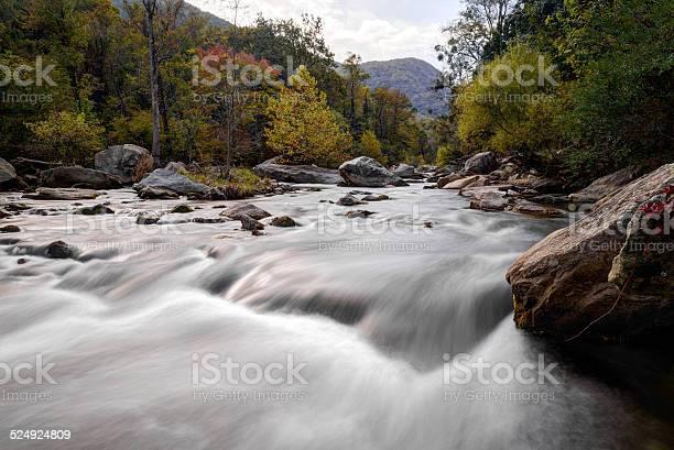 Photo of Broad River at Chimney Rock North Carolina