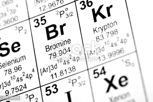 Chemical element symbols for selenium, bromine and krypton from the periodic table of the elements. Taken from public domain periodic table from nist.gov. Similar images of other elements are available for viewing in the Science Elements lightbox.