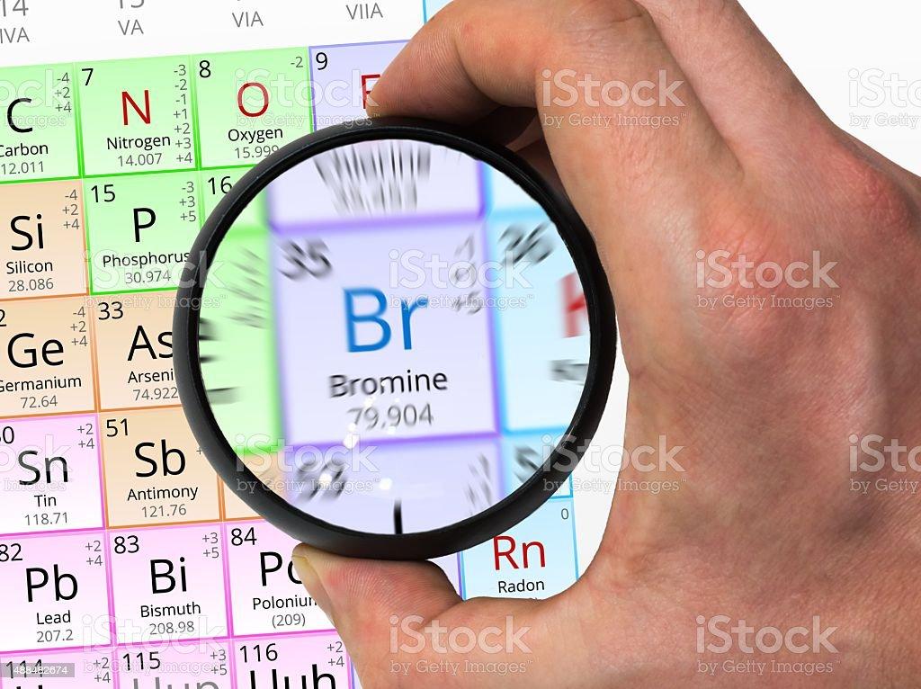 Fotografa de smbolo de bromo elemento de la tabla peridica smbolo de bromo elemento de la tabla peridica ampliado con m foto de stock libre urtaz Choice Image