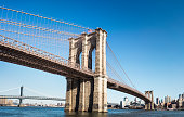 Panoramic image showing the full span of the Brooklyn Bridge in New York City, with the Manhattan Bridge in the distance.