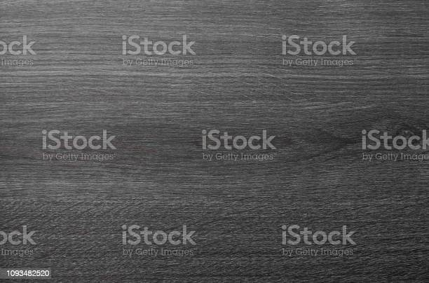 Brown wood background texture abstract dark wooden textured picture id1093482520?b=1&k=6&m=1093482520&s=612x612&h=qqo1bblj6ecb9ckva1gd7hpskjsaeyqhpcsz9decxpm=