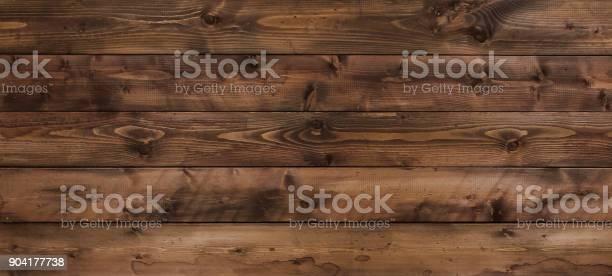 Brown wood texture background picture id904177738?b=1&k=6&m=904177738&s=612x612&h=tnitvdq lnoznmehaxq5vjvw bk6s4ool6t8epwwkns=