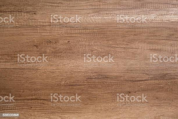 Brown wooden textue picture id538335868?b=1&k=6&m=538335868&s=612x612&h=dajremrv uwx ivdy2ucgfv21jsi4 pdk3jdu2owblw=