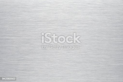 Brushed aluminum background or texture