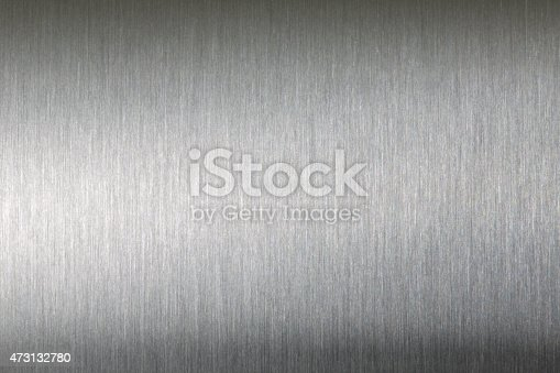 Abstract illustration of a brushed metal texture.