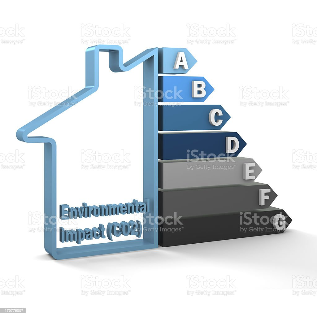 Building Environmental Impact (CO2) Rating royalty-free stock photo