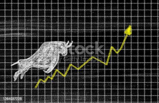 Bull Market concept on blackboard