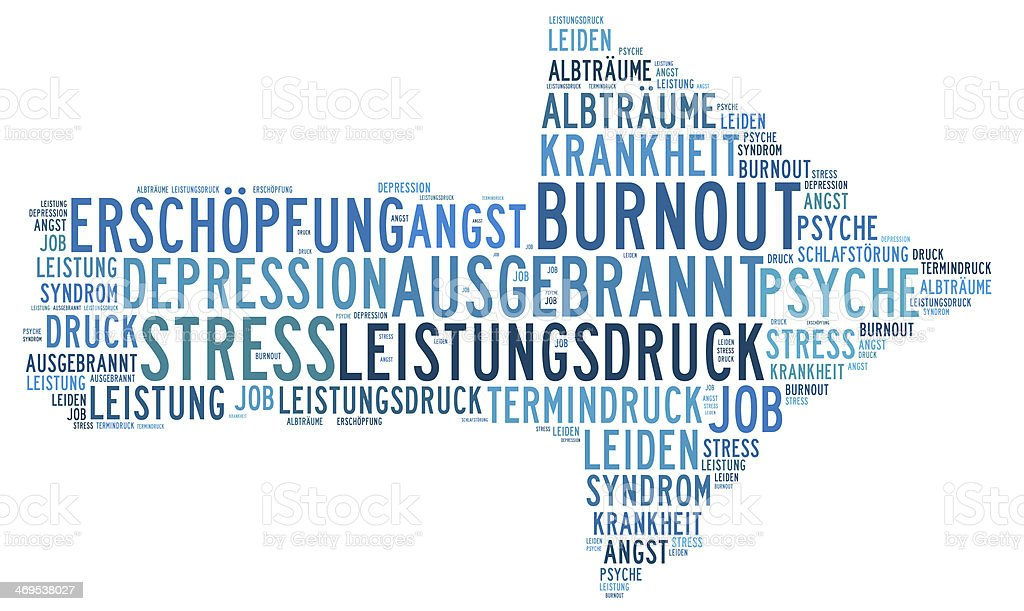 Burnout word cloud stock photo