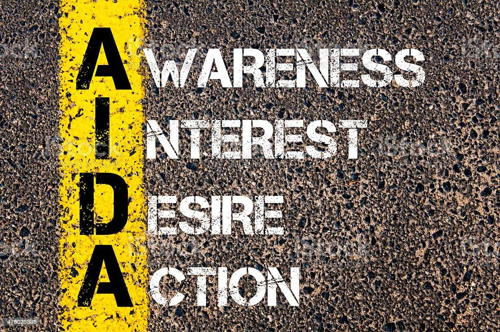 Business Acronym AIDA as AWARENESS INTEREST DESIRE ACTION stock photo