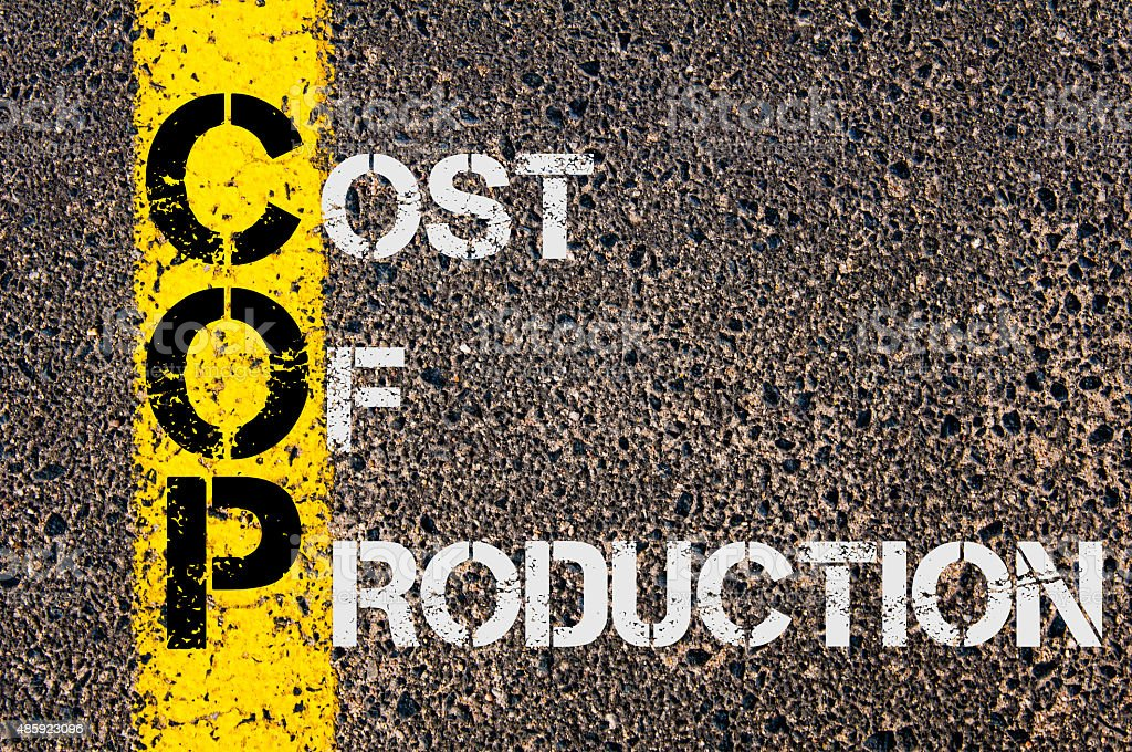 Business Acronym Cop As Cost Of Production Stock Photo More