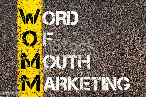 istock Business Acronym WOMM as WORD OF MOUTH MARKETING 472581106