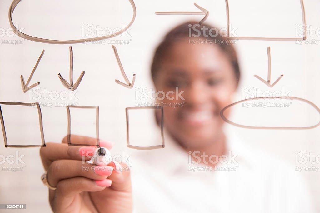 Business: African descent businesswoman draws flow chart. stock photo