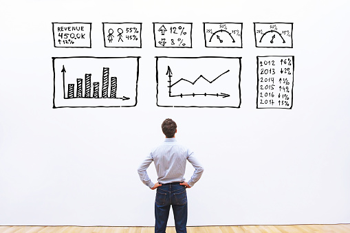 istock business analytics concept, businessman looking at dashboard with charts 882457452