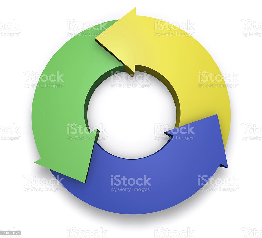 Business Arrows Cycle Chart Diagram Stock Photo