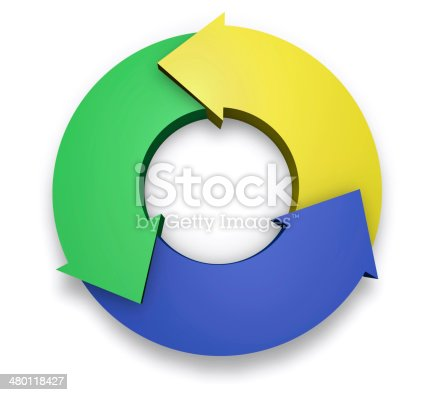 istock Business Arrows Cycle Chart Diagram 480118427