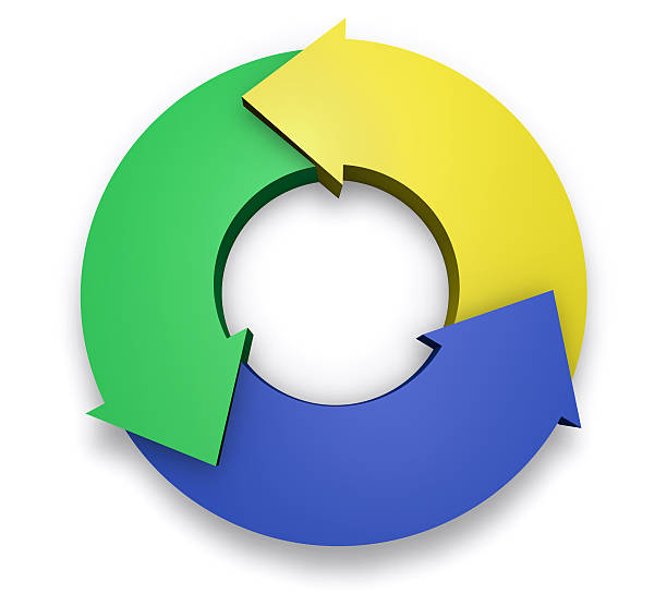 business arrows cycle chart diagram - cyclic stock pictures, royalty-free photos & images