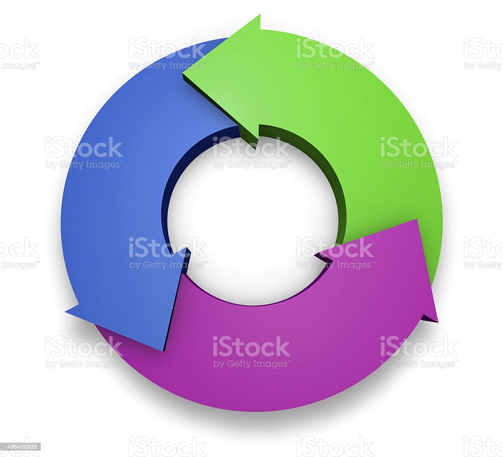 Business Arrows Cycle Diagram stock photo