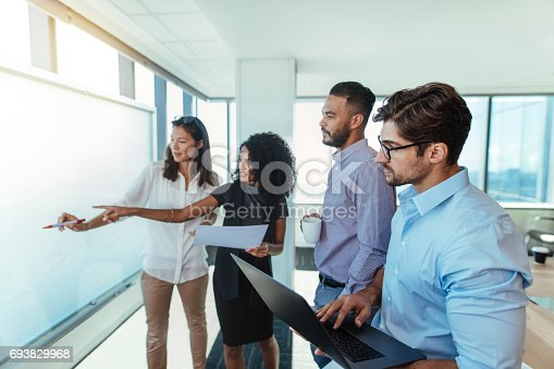 Women entrepreneurs discussing business ideas in boardroom with their colleagues. Young business investors presenting a business plan on a white board.