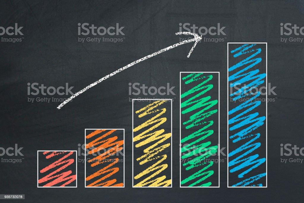 business chart on a blackboard stock photo