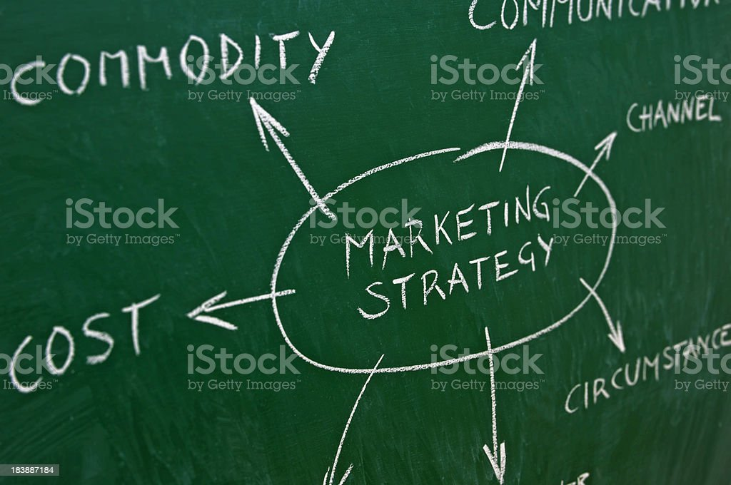 business chart on a blackboard showing marketing strategy royalty-free stock photo
