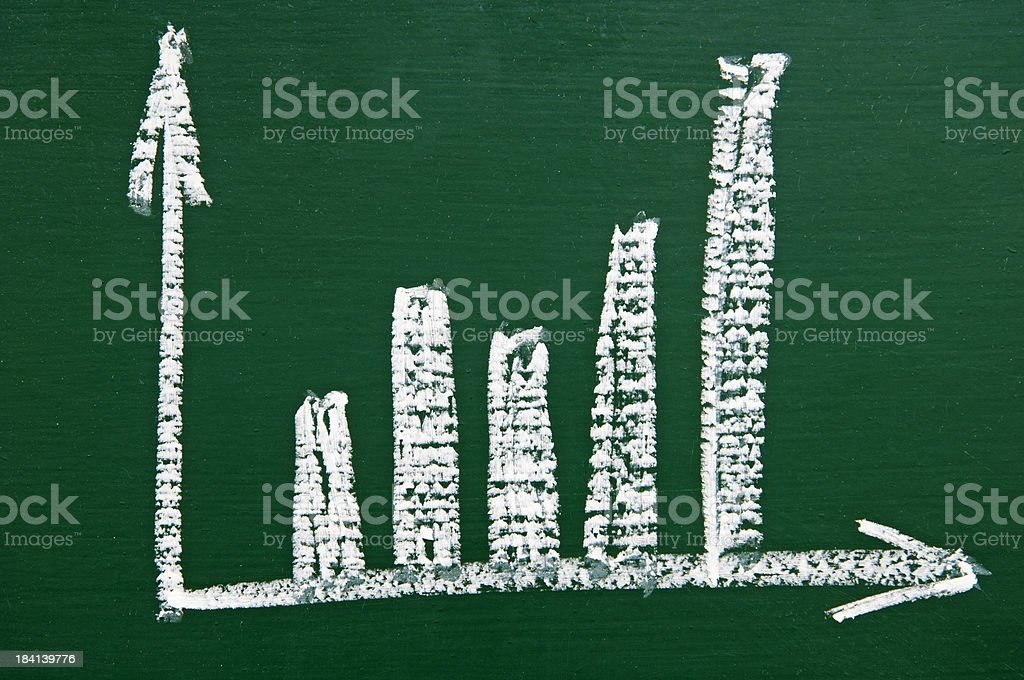 business chart on a chalkboard royalty-free stock photo