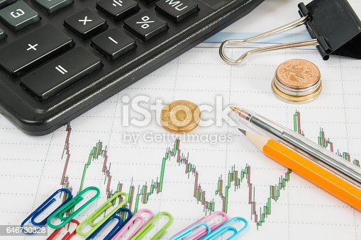 Business chart with calculator, paper clips, coins, pencil