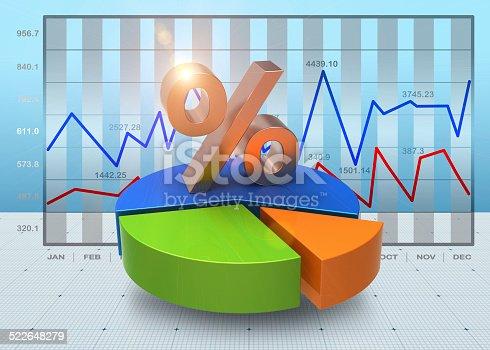 istock Business charts 522648279