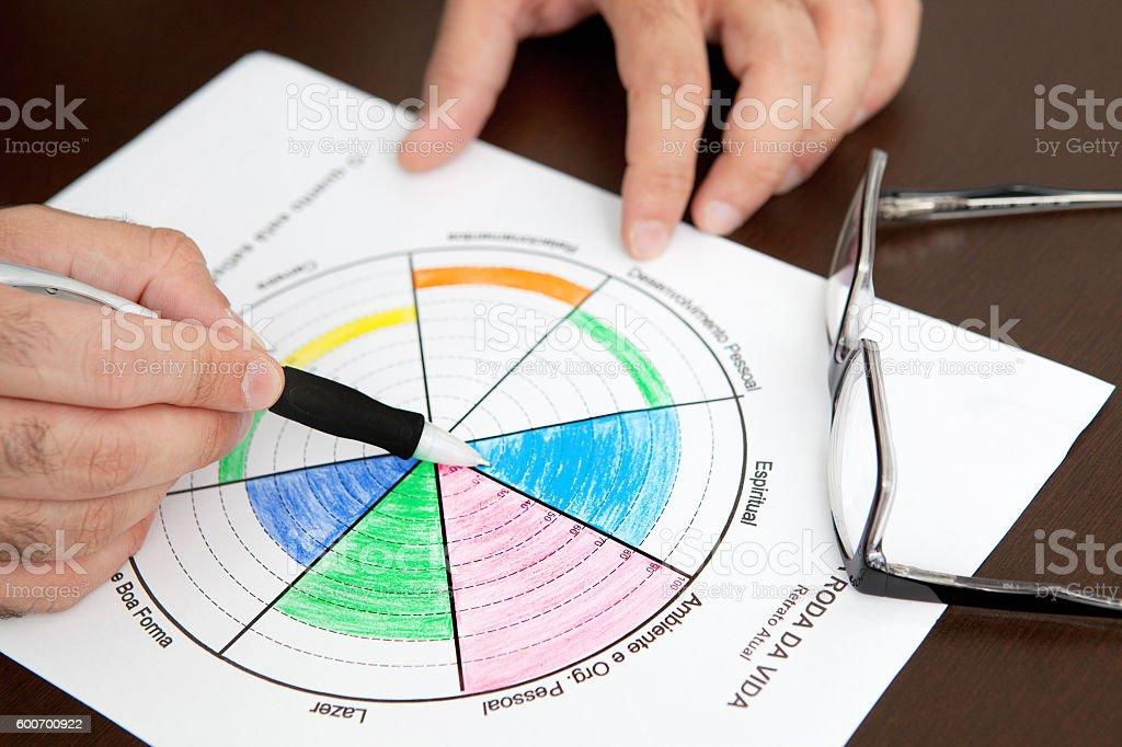 Business Coach Hands Closeup Shot while Analysing Wheel of Life - foto de acervo