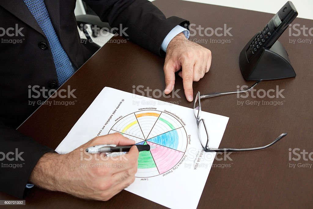 Business Coach Hands Closeup Shot while Analysing Wheel of Life foto royalty-free