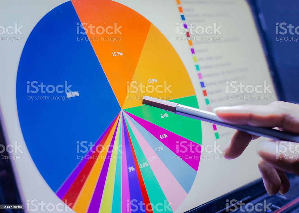 Business concept, Business graph analysis report. Accounting, Stock, Tone color royalty-free stock photo