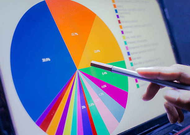 Business concept, Business graph analysis report. Accounting, Stock, Tone color stock photo