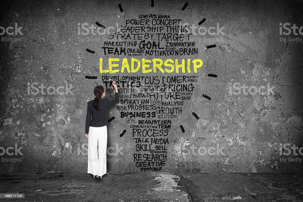 Business concept with leadership words drawing a light bulb stock photo