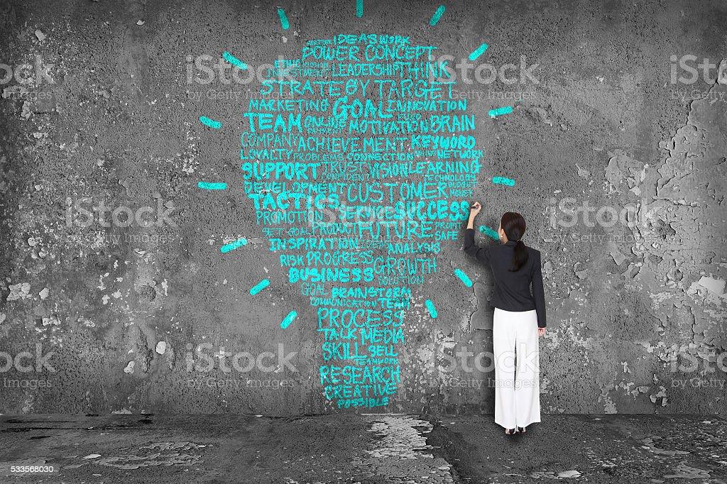 Concepto de negocio con palabras dibujo de una bombilla - foto de stock